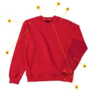 werk-sweater-closeup